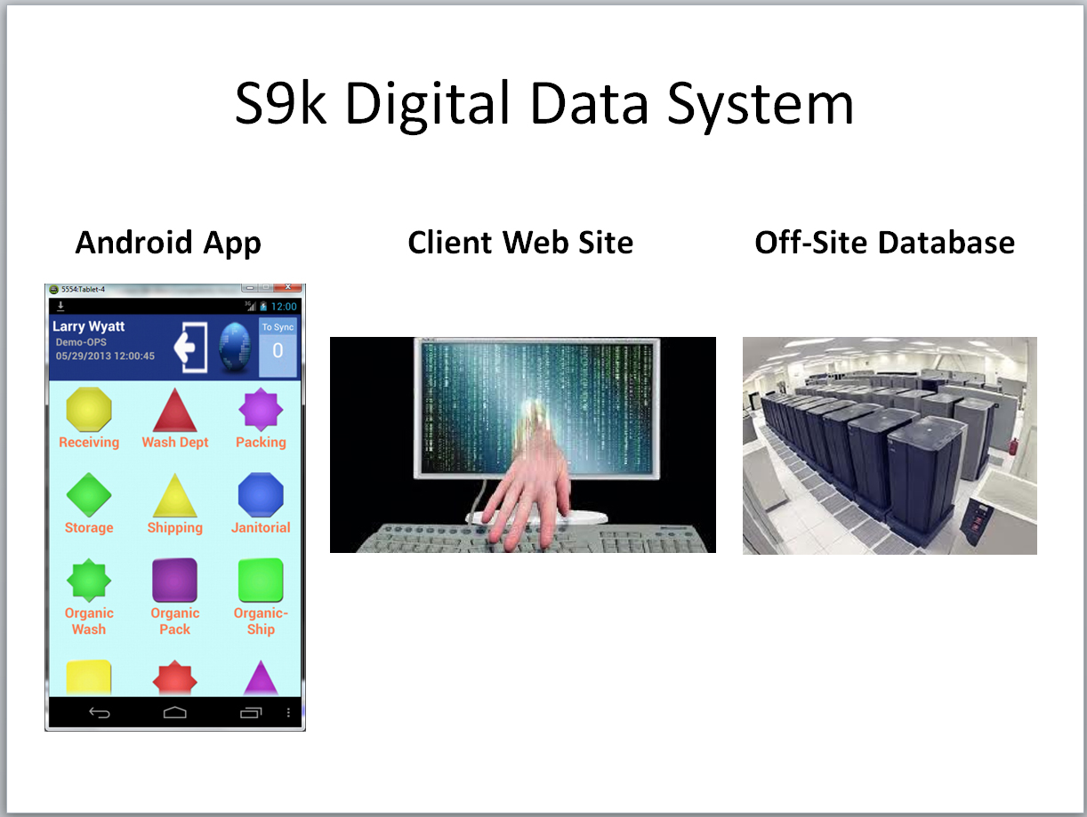 S9K Digital Data Collection Overview Slides