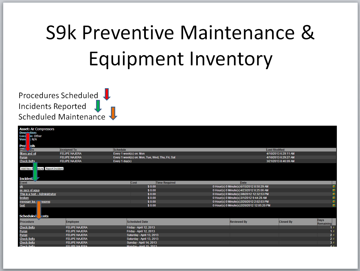 S9K Preventive Maintenance Slides
