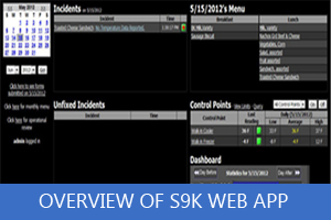 Overview of S9K Web App
